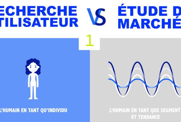 FFA_design_thinking_formation_recherche_utilisateur_etude_marche
