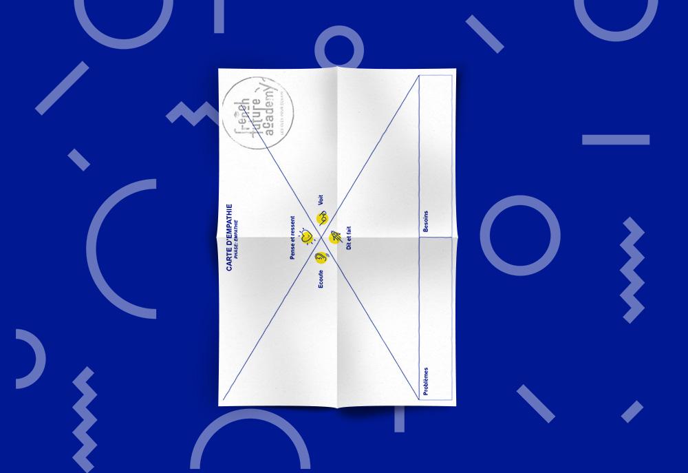 FFA outil design_thinking empathie carte empathie