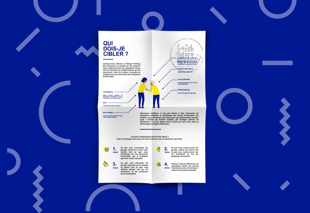 FFA outil design thinking empathie cible