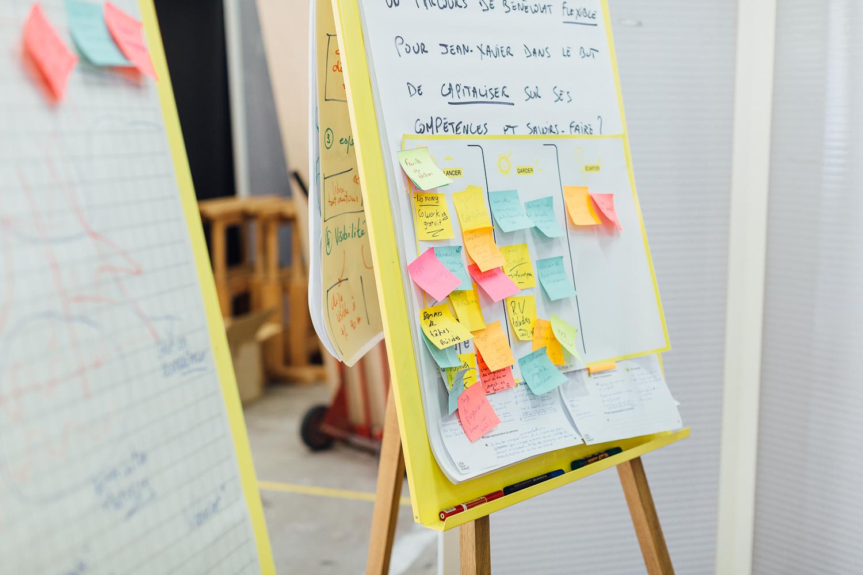 design thinking : définition détaillée