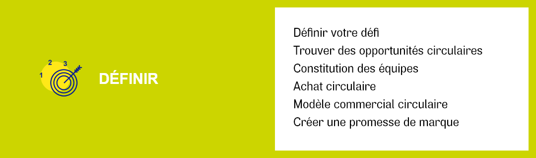 article design thinking définition