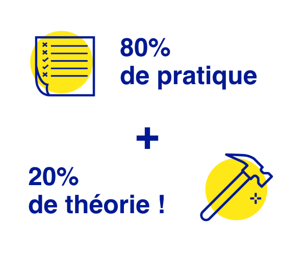design thinking pratique formation