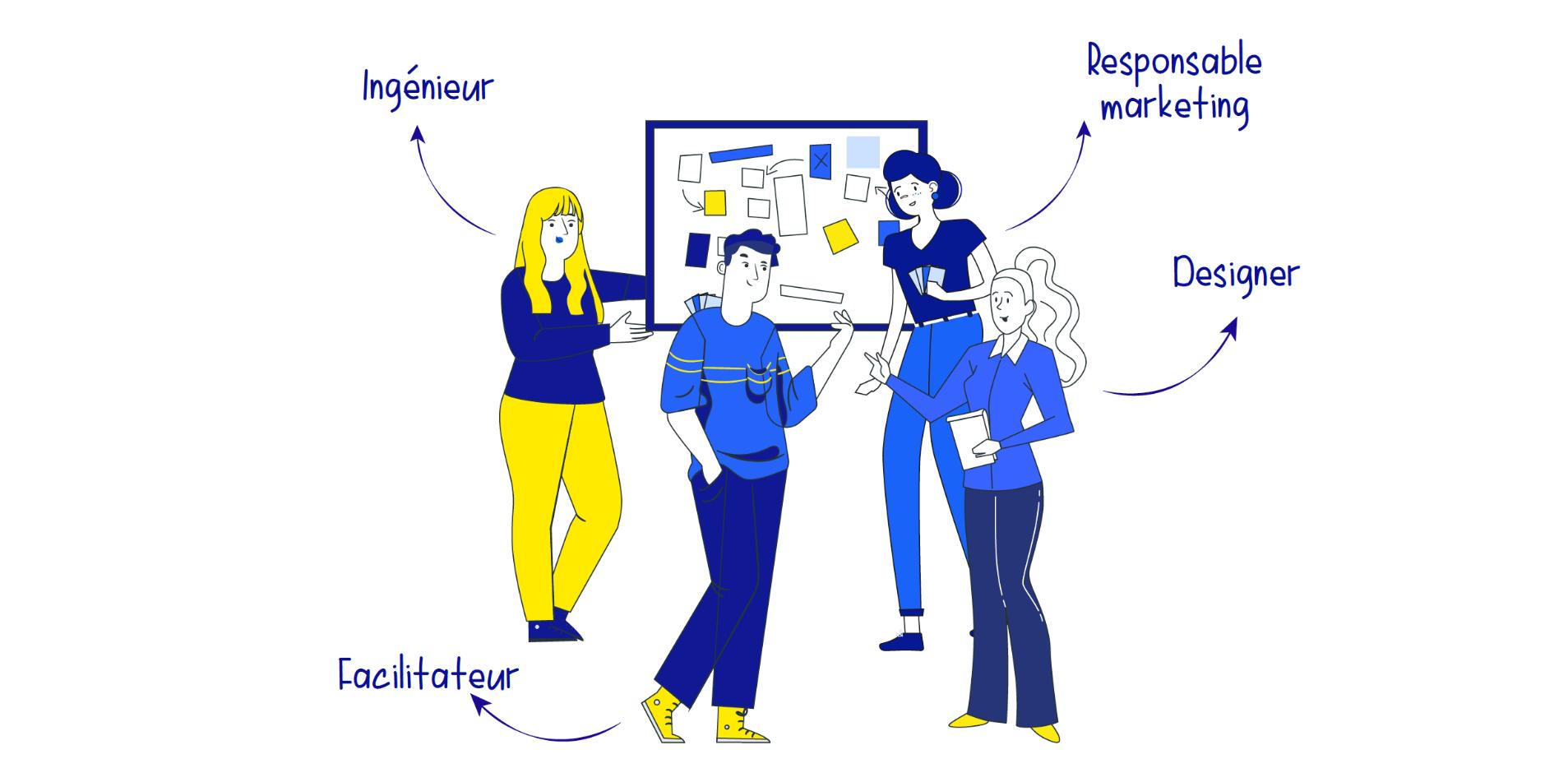 design collaboratif equipe pluridisciplinaire